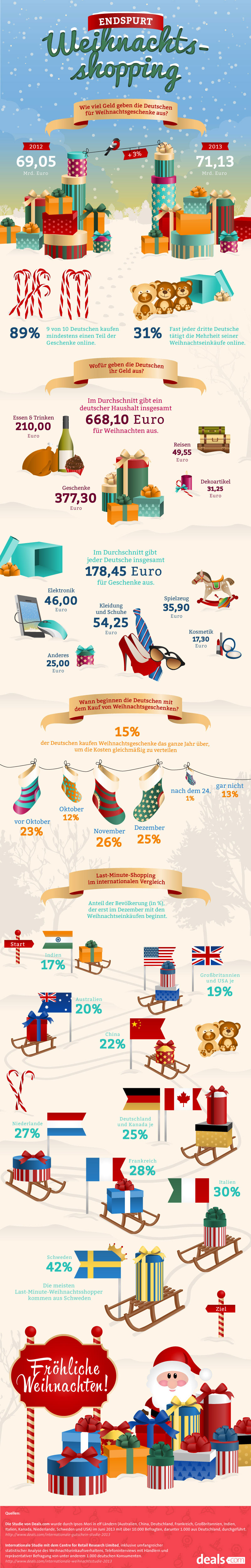 weihnachtsshopping-infografik-vollversion